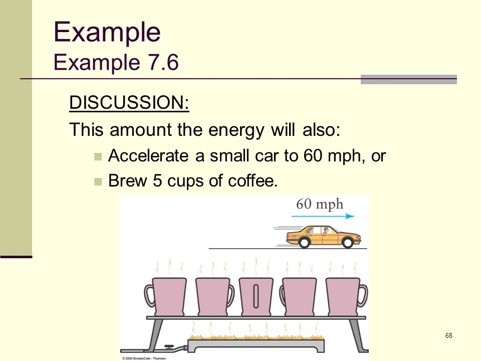 Example Example 7.6 DISCUSSION: This amount the energy will also: