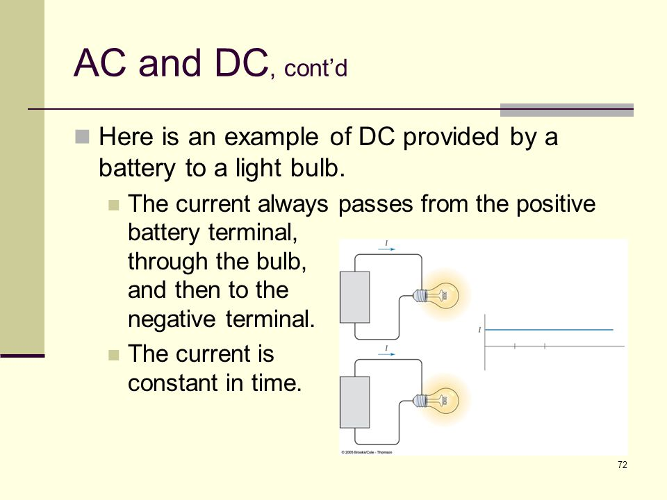 AC and DC, cont'd Here is an example of DC provided by a battery to a light bulb.