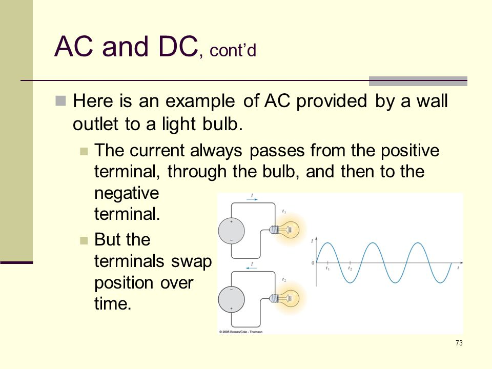 AC and DC, cont'd Here is an example of AC provided by a wall outlet to a light bulb.