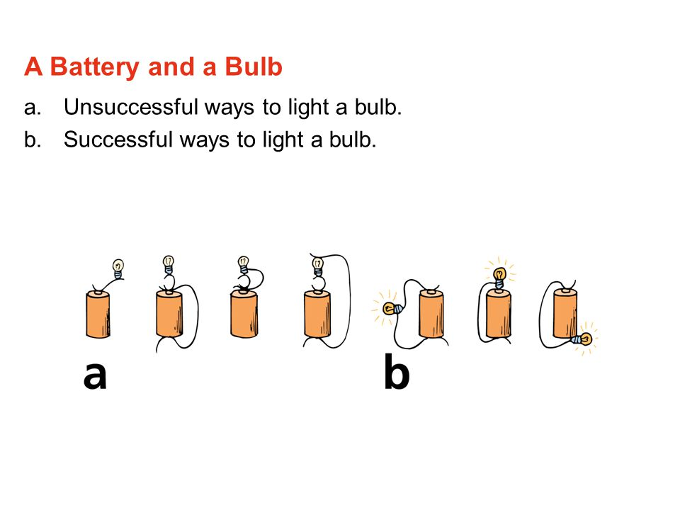 A Battery and a Bulb Unsuccessful ways to light a bulb.