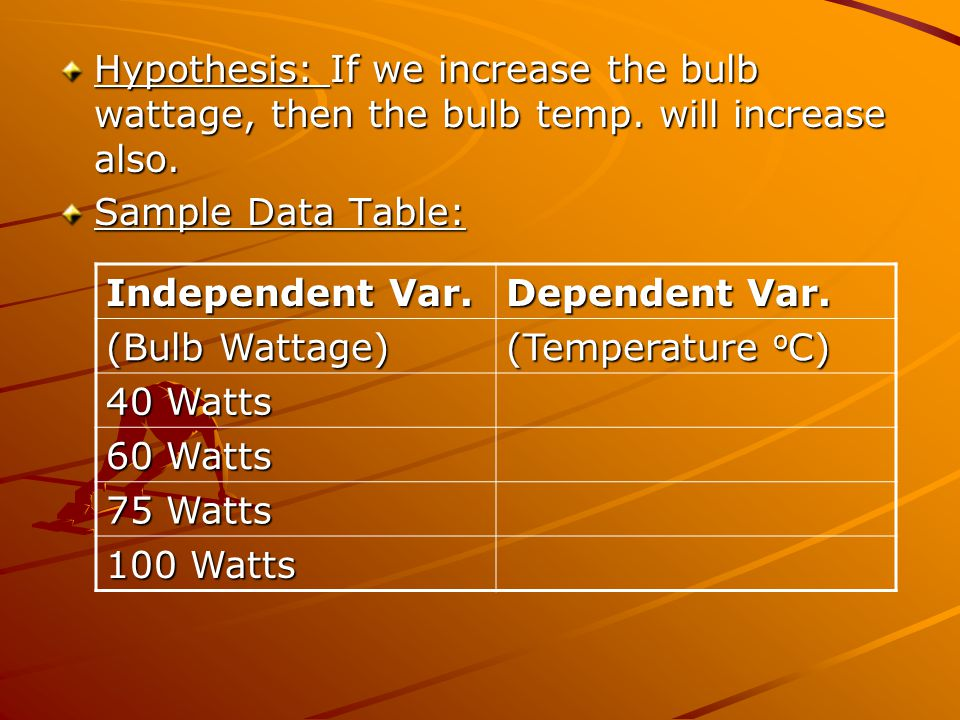 Hypothesis: If we increase the bulb wattage, then the bulb temp