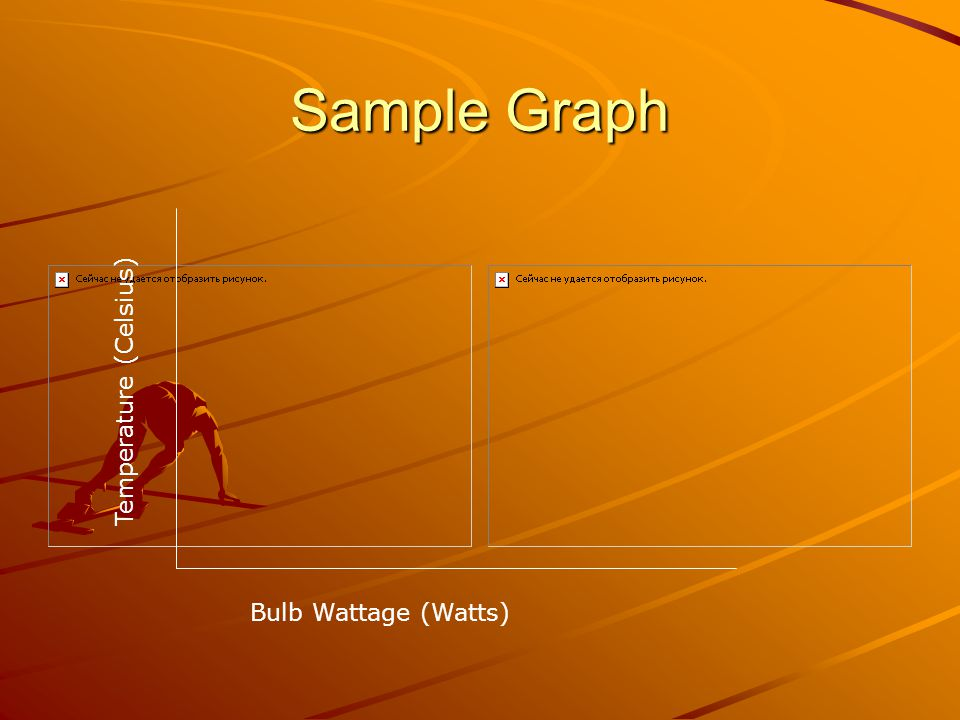 Sample Graph Temperature (Celsius) Bulb Wattage (Watts)