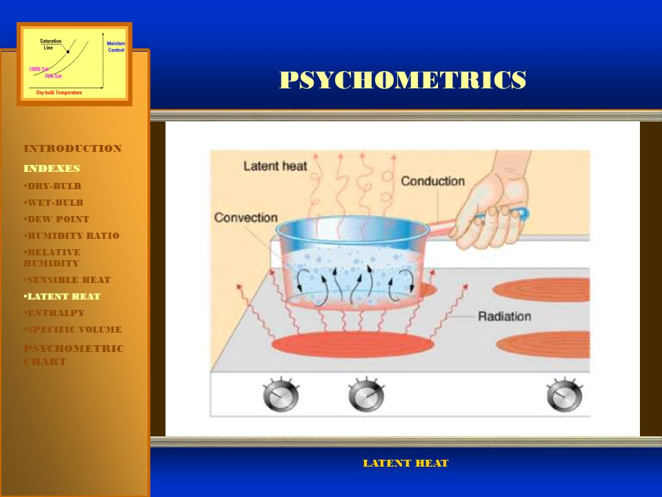 PSYCHOMETRICS INTRODUCTION INDEXES PSYCHOMETRIC CHART LATENT HEAT