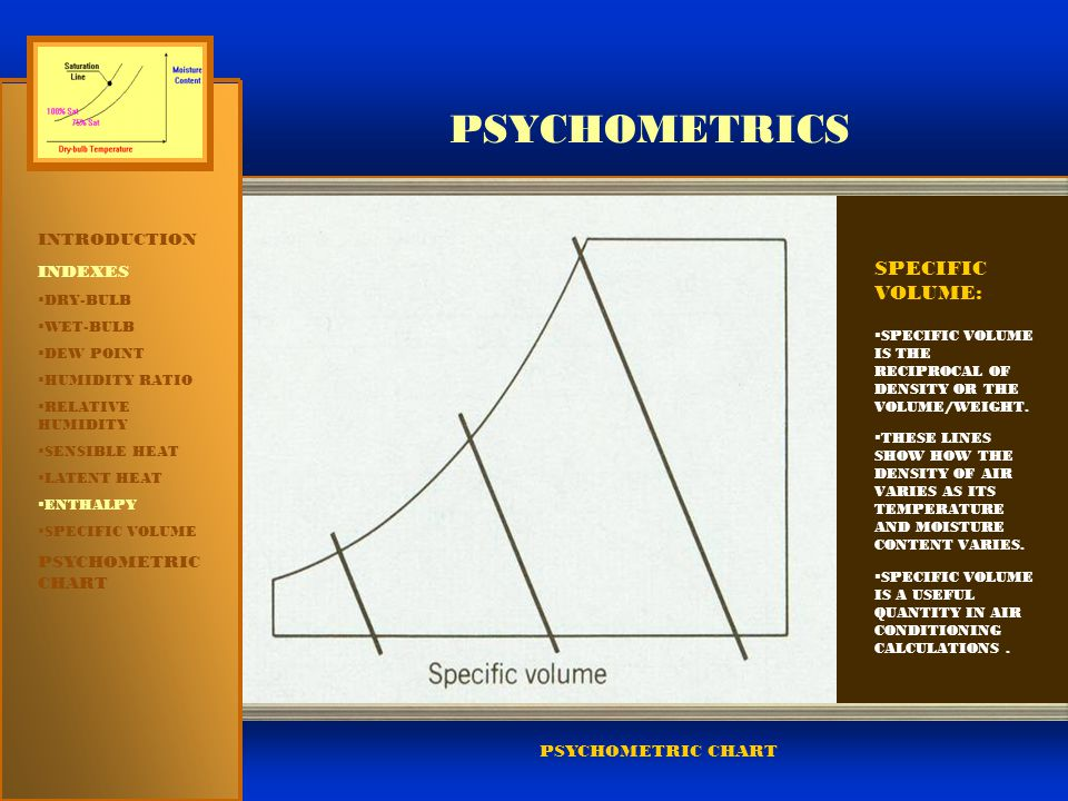 PSYCHOMETRICS SPECIFIC VOLUME: INTRODUCTION INDEXES PSYCHOMETRIC CHART