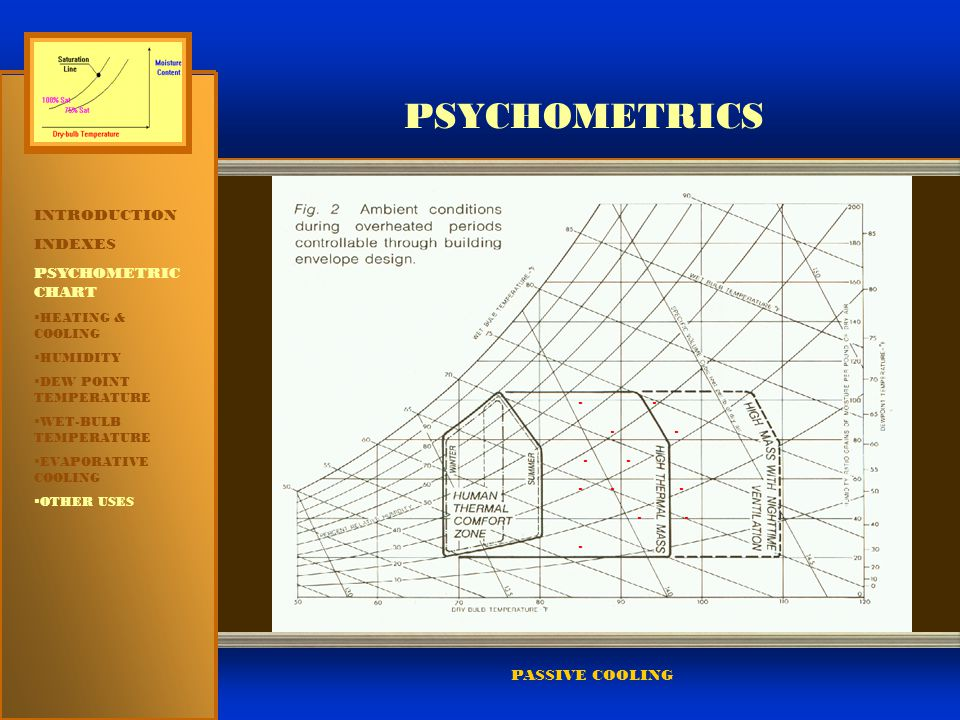 PSYCHOMETRICS INTRODUCTION INDEXES PSYCHOMETRIC CHART . . . . . .