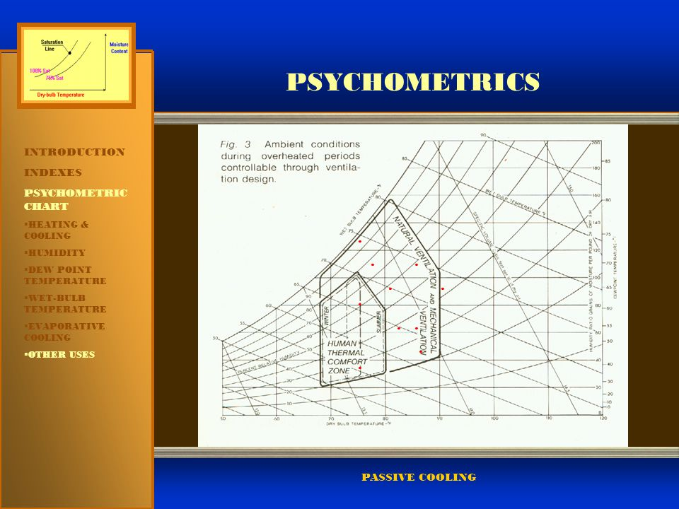 PSYCHOMETRICS . . . . . . . . . . INTRODUCTION INDEXES