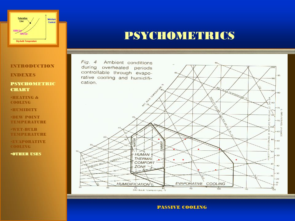 PSYCHOMETRICS . . . . . . . . . . . INTRODUCTION INDEXES
