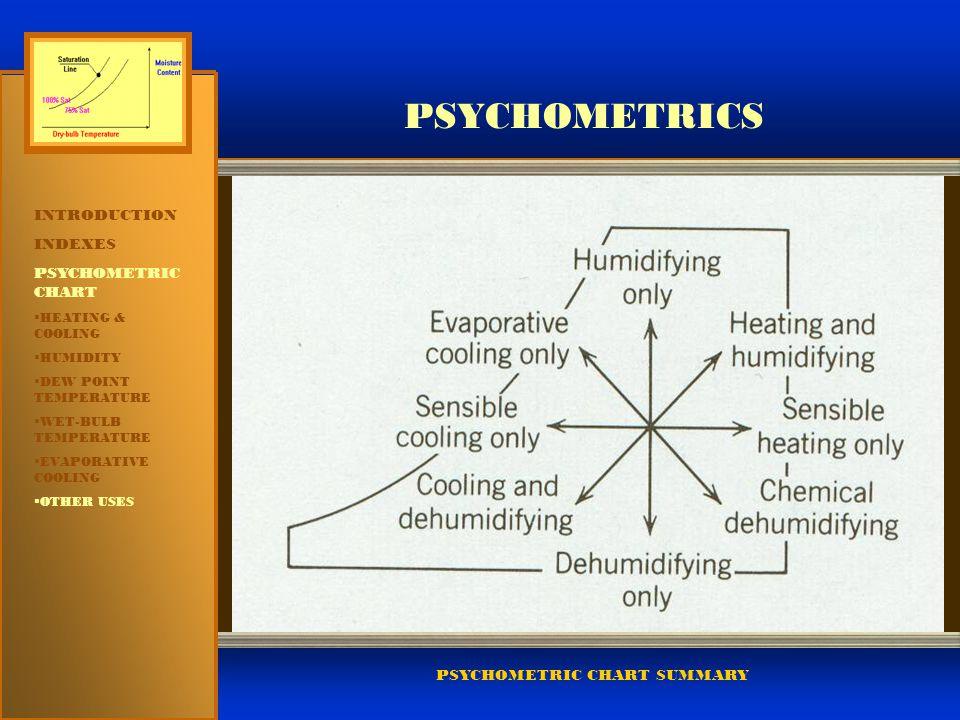 PSYCHOMETRIC CHART SUMMARY