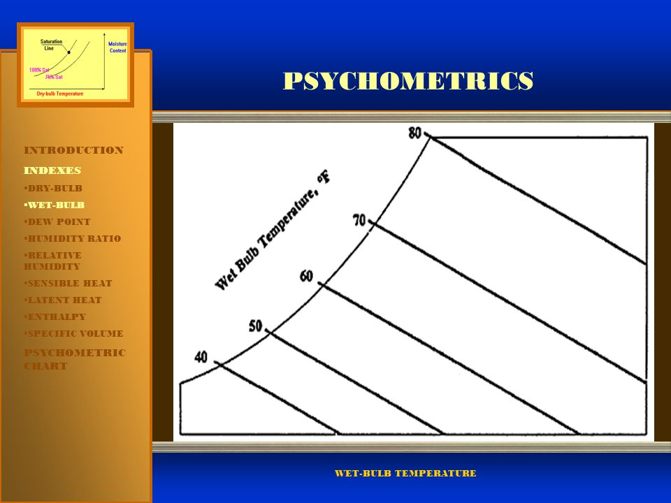 PSYCHOMETRICS INTRODUCTION INDEXES PSYCHOMETRIC CHART DRY-BULB