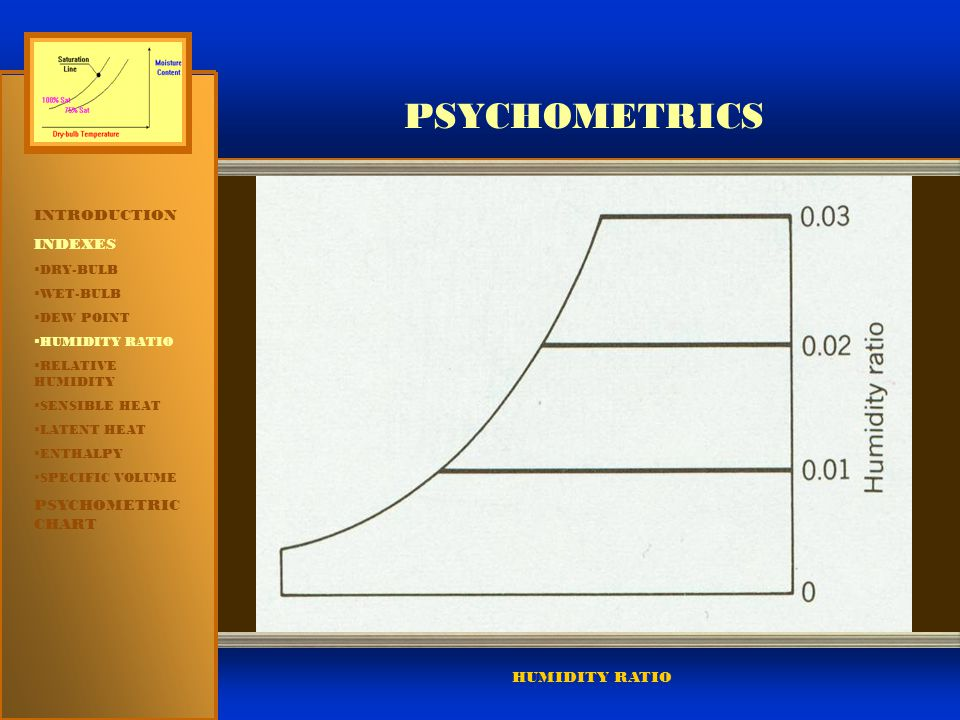 PSYCHOMETRICS INTRODUCTION INDEXES PSYCHOMETRIC CHART HUMIDITY RATIO