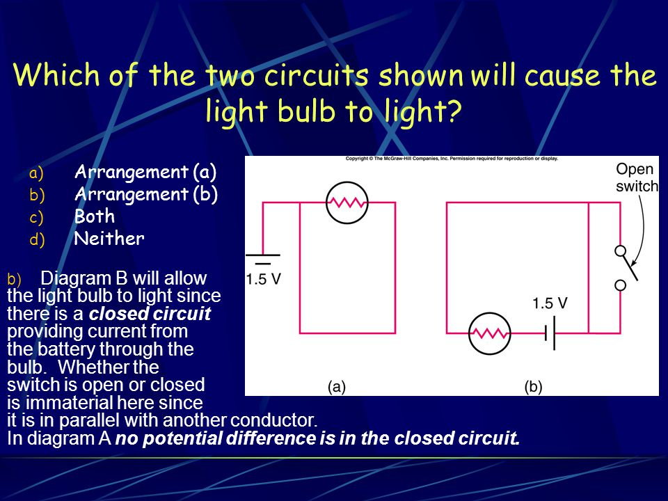 Which of the two circuits shown will cause the light bulb to light