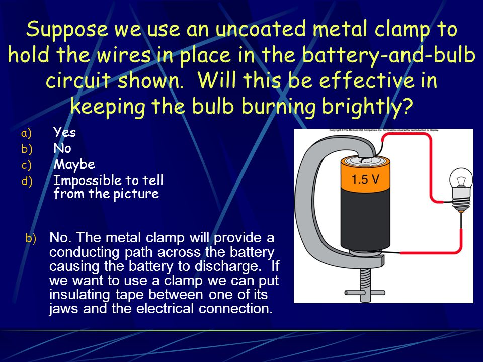 Suppose we use an uncoated metal clamp to hold the wires in place in the battery-and-bulb circuit shown. Will this be effective in keeping the bulb burning brightly