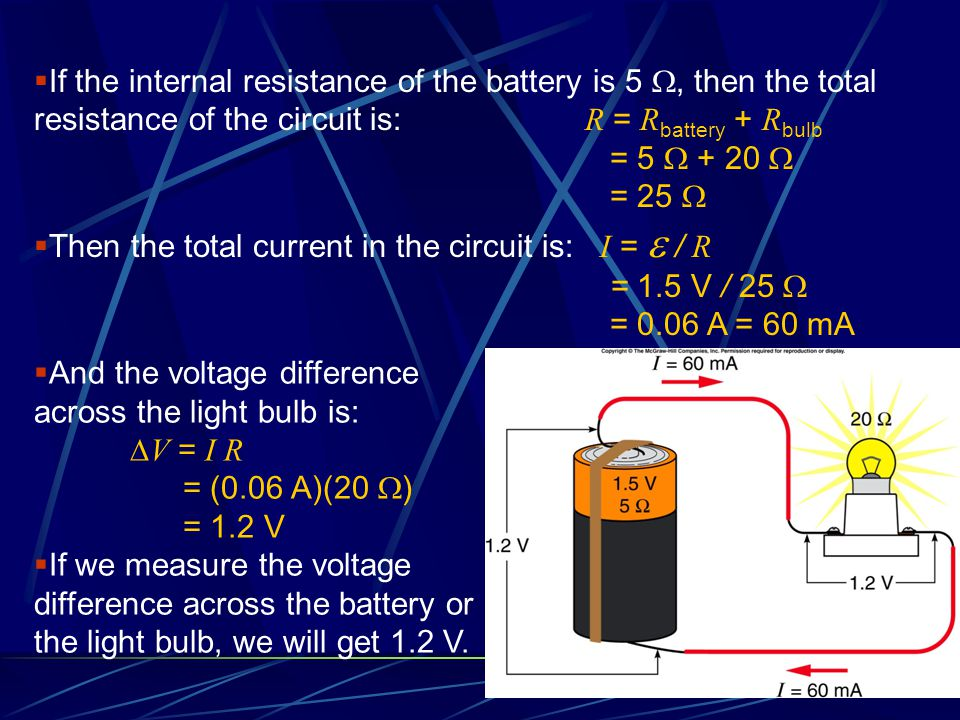 If the internal resistance of the battery is 5 , then the total resistance of the circuit is: R = Rbattery + Rbulb