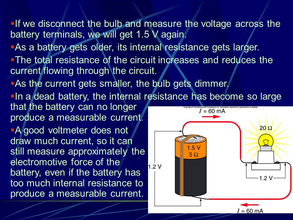 If we disconnect the bulb and measure the voltage across the battery terminals, we will get 1.5 V again.