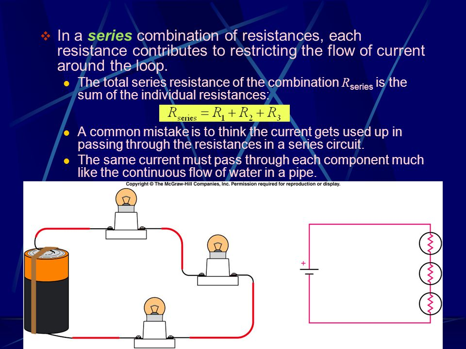 In a series combination of resistances, each resistance contributes to restricting the flow of current around the loop.