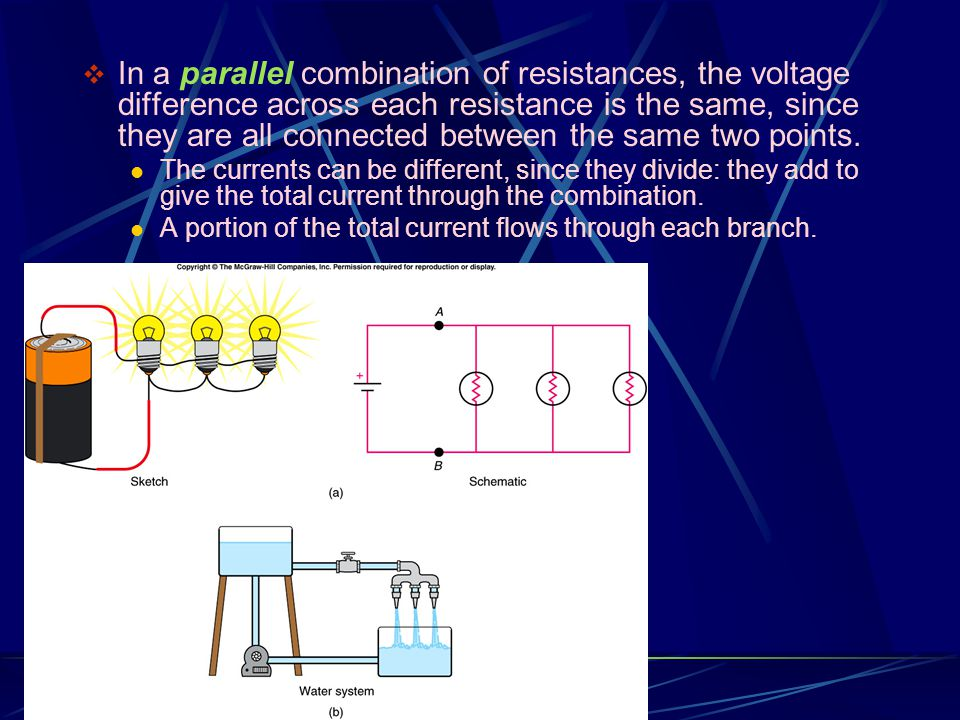 In a parallel combination of resistances, the voltage difference across each resistance is the same, since they are all connected between the same two points.