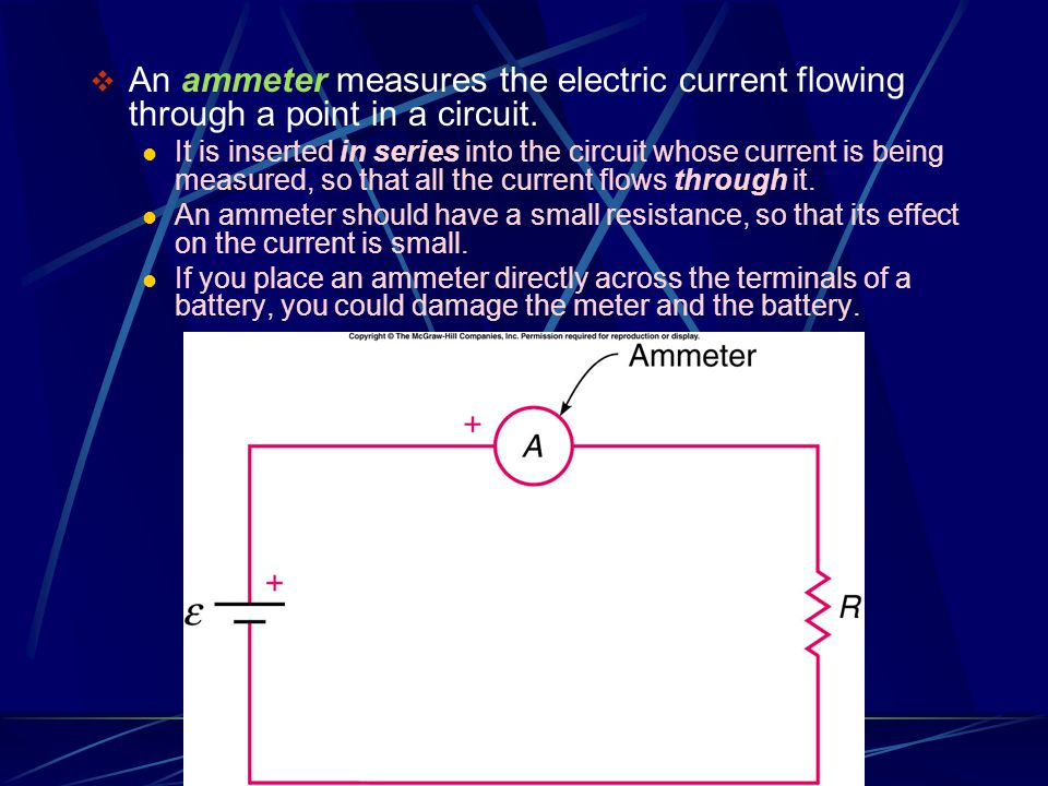 An ammeter measures the electric current flowing through a point in a circuit.
