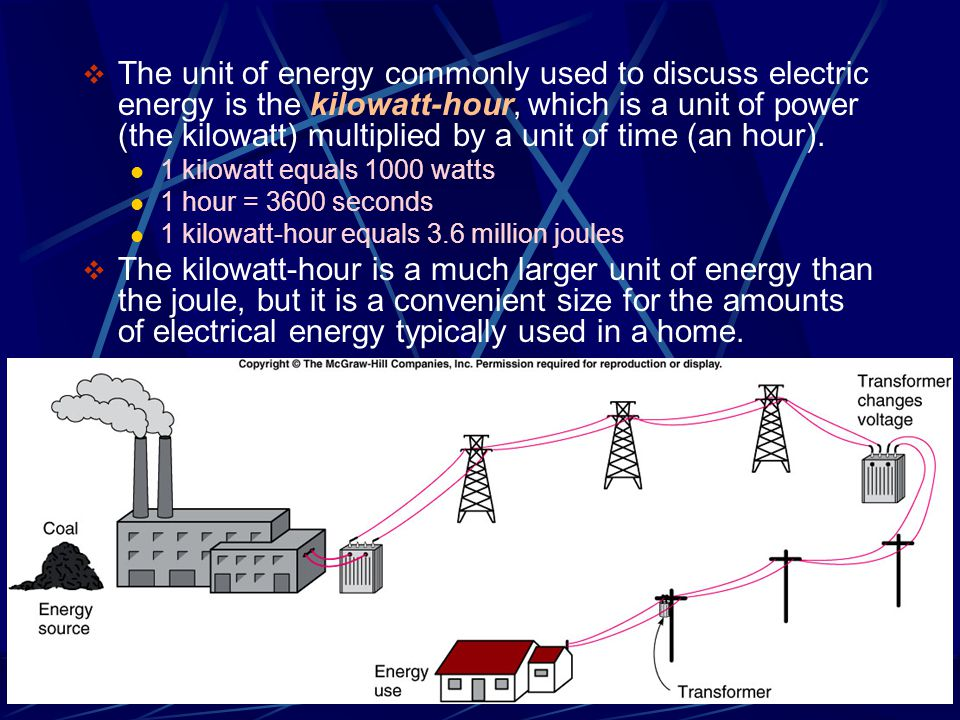 The unit of energy commonly used to discuss electric energy is the kilowatt-hour, which is a unit of power (the kilowatt) multiplied by a unit of time (an hour).