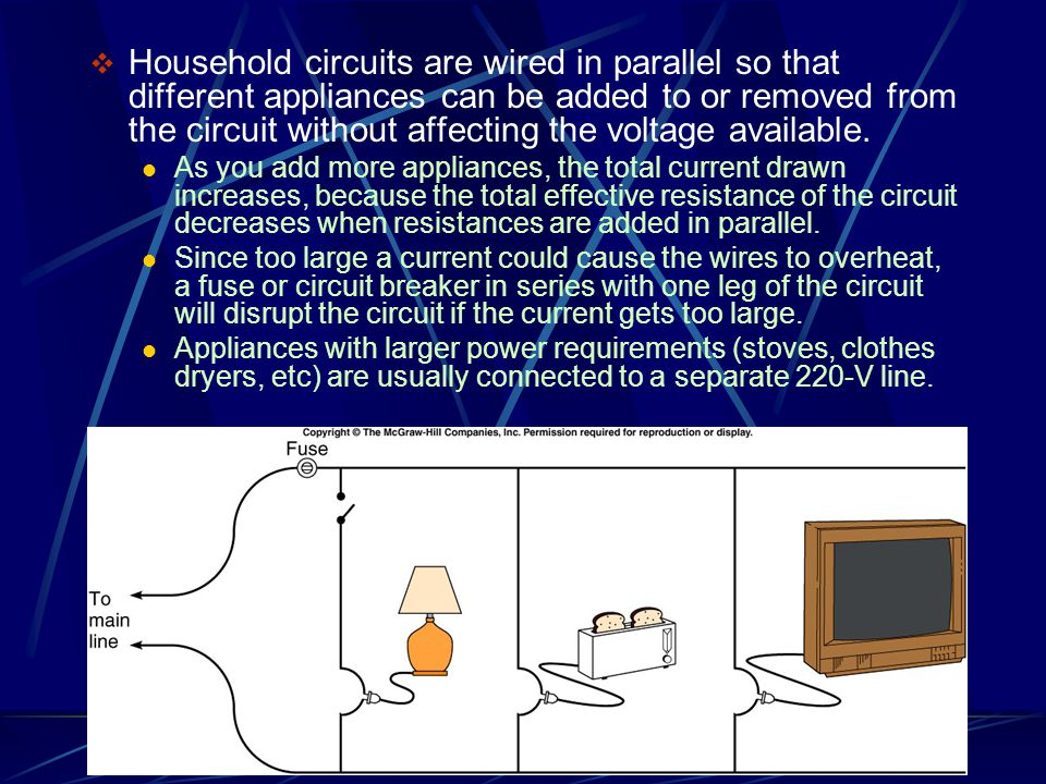 Household circuits are wired in parallel so that different appliances can be added to or removed from the circuit without affecting the voltage available.