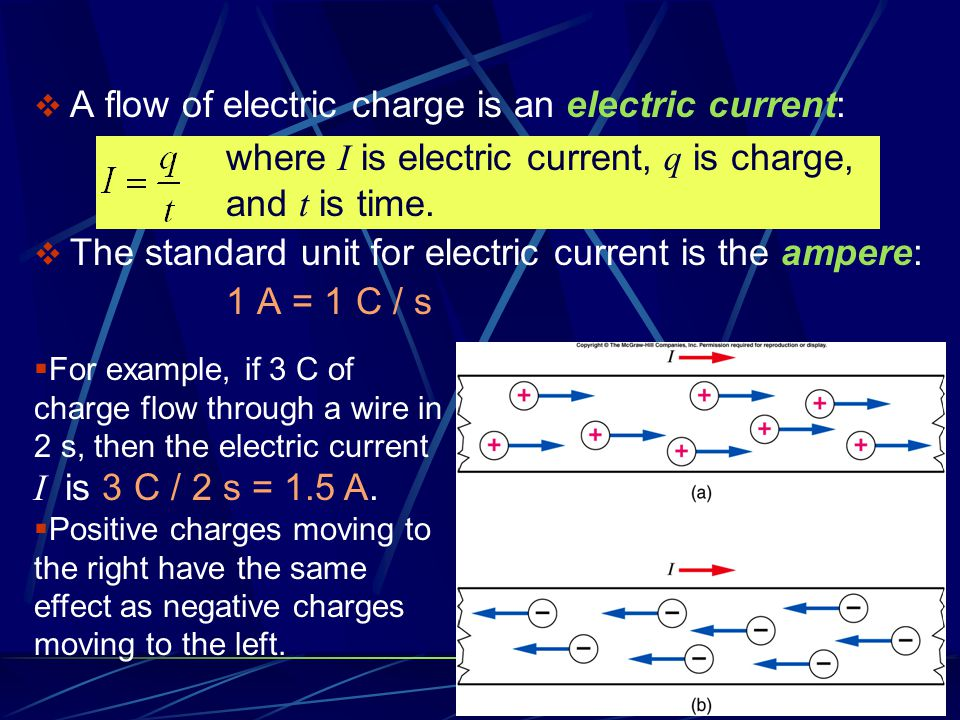 A flow of electric charge is an electric current: