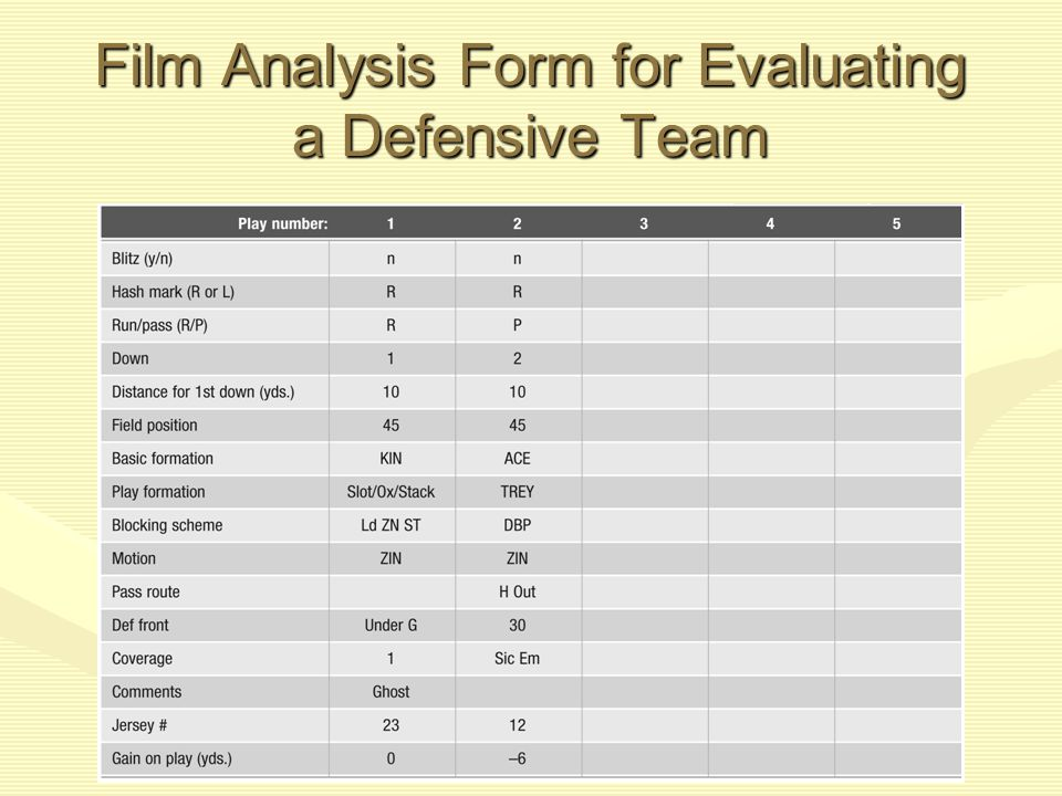 Film Analysis Form for Evaluating a Defensive Team