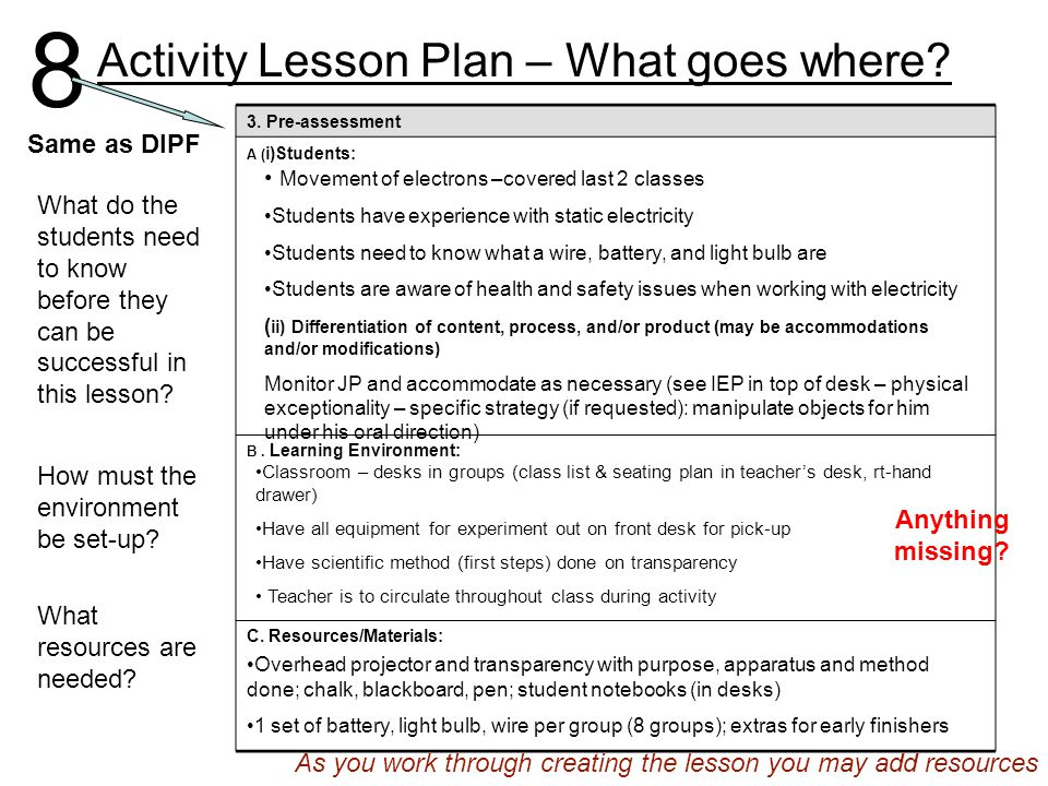 Activity Lesson Plan – What goes where
