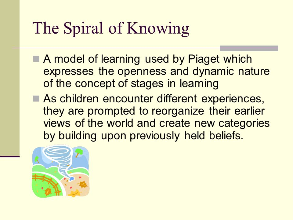 The Spiral of Knowing A model of learning used by Piaget which expresses the openness and dynamic nature of the concept of stages in learning.