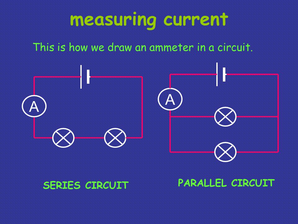 measuring current A A This is how we draw an ammeter in a circuit.