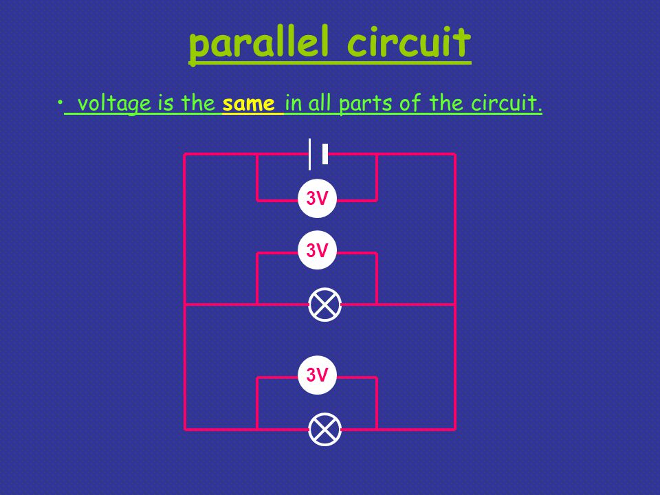 parallel circuit voltage is the same in all parts of the circuit. 3V