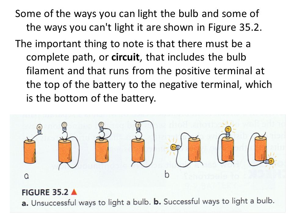Some of the ways you can light the bulb and some of the ways you can t light it are shown in Figure 35.2.