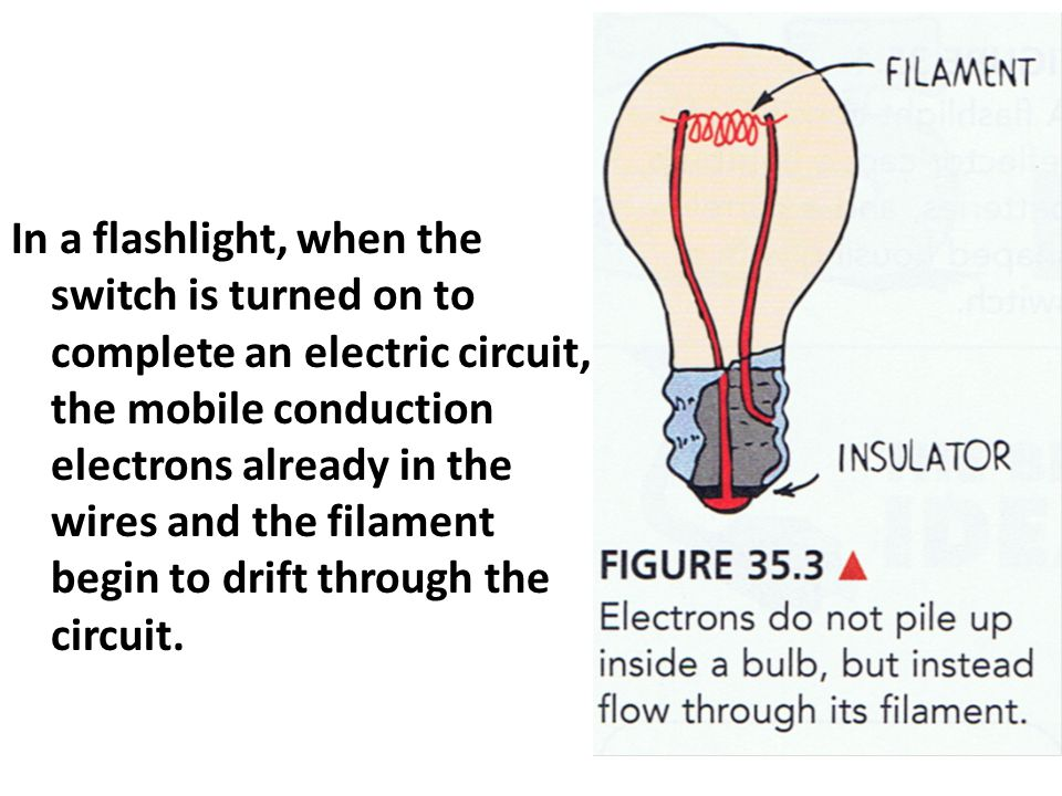 In a flashlight, when the switch is turned on to complete an electric circuit, the mobile conduction electrons already in the wires and the filament begin to drift through the circuit.