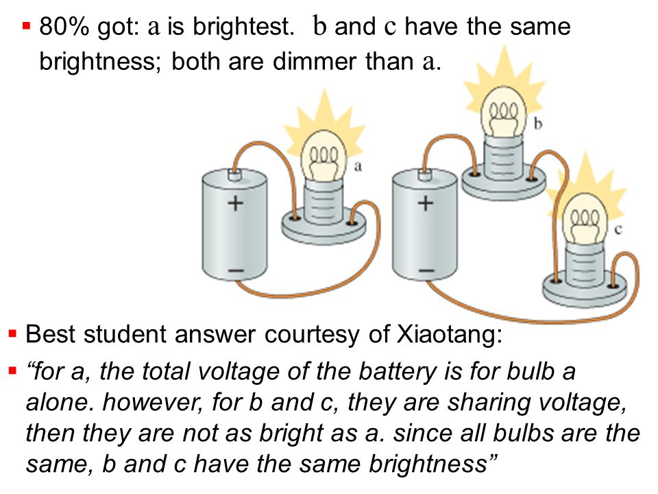80% got: a is brightest. b and c have the same brightness; both are dimmer than a.