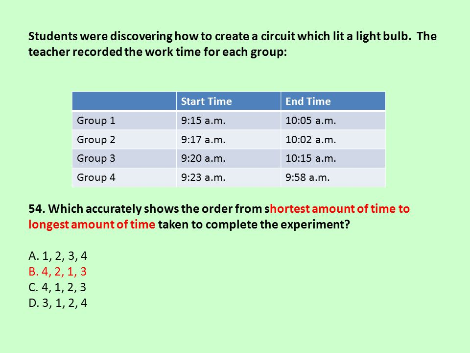 Students were discovering how to create a circuit which lit a light bulb. The teacher recorded the work time for each group: 54. Which accurately shows the order from shortest amount of time to longest amount of time taken to complete the experiment A. 1, 2, 3, 4 B. 4, 2, 1, 3 C. 4, 1, 2, 3 D. 3, 1, 2, 4