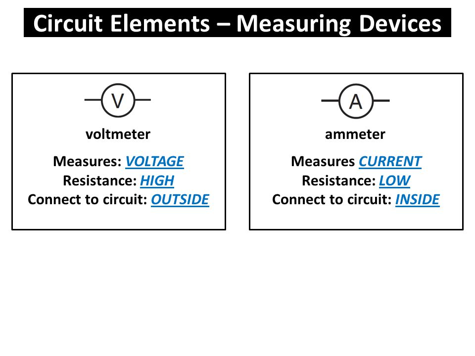 Circuit Elements – Measuring Devices