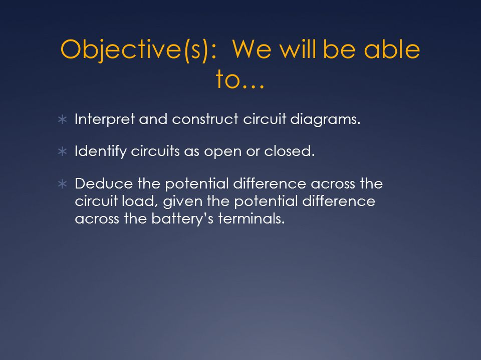 Objective(s): We will be able to…