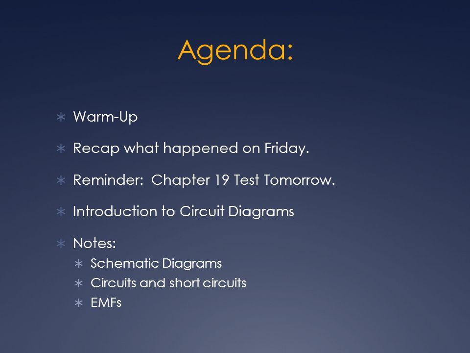 Agenda: Warm-Up Recap what happened on Friday.