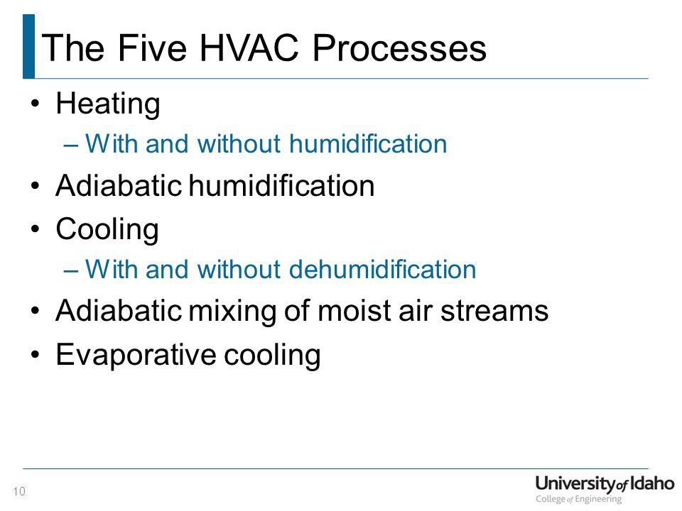 The Five HVAC Processes