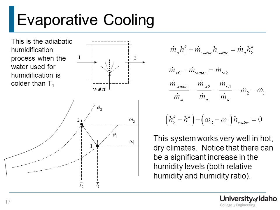 Evaporative Cooling This is the adiabatic humidification process when the water used for humidification is colder than T1.