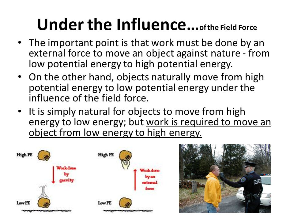 Under the Influence…of the Field Force
