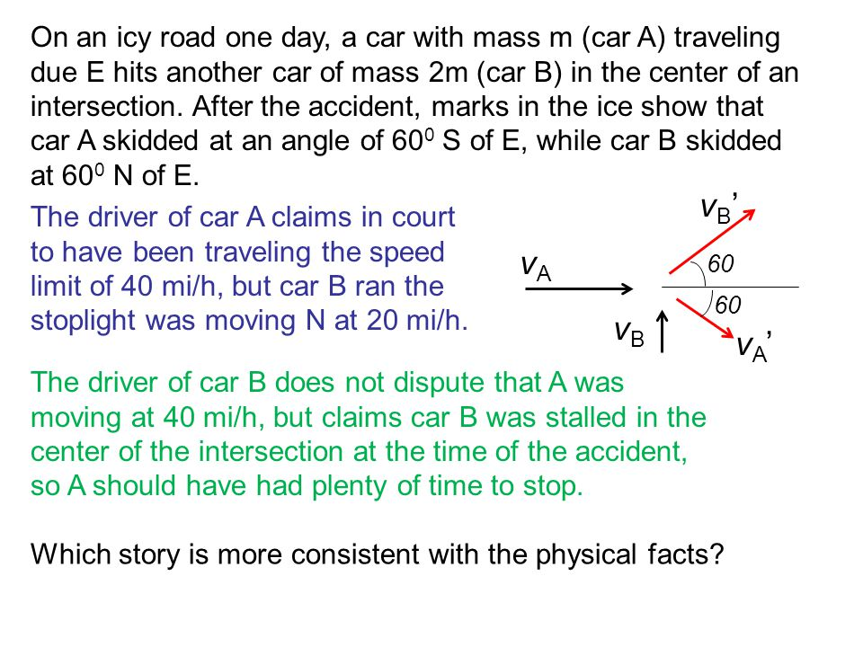 On an icy road one day, a car with mass m (car A) traveling due E hits another car of mass 2m (car B) in the center of an intersection. After the accident, marks in the ice show that car A skidded at an angle of 600 S of E, while car B skidded at 600 N of E.
