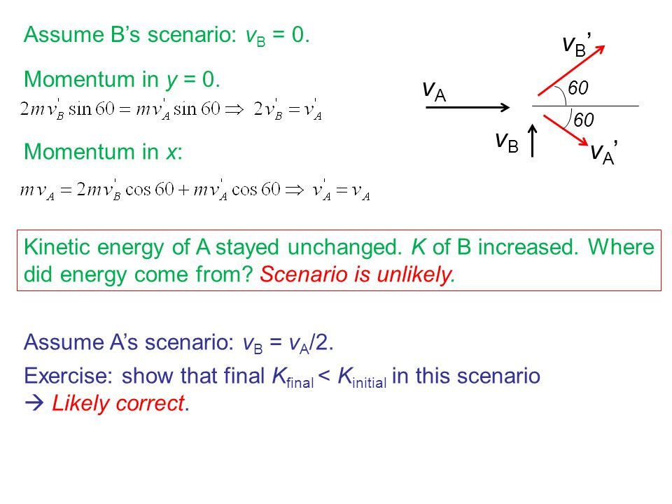 vB' vA vB vA' Assume B's scenario: vB = 0. Momentum in y = 0.