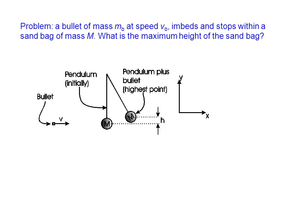 Problem: a bullet of mass mb at speed vb, imbeds and stops within a sand bag of mass M.