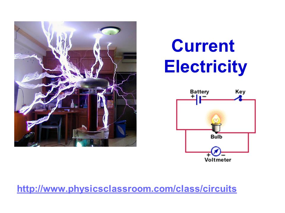 Current Electricity http://www.physicsclassroom.com/class/circuits