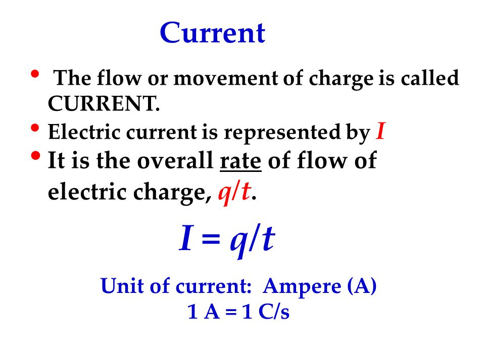 Unit of current: Ampere (A)