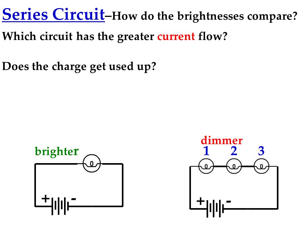 Series Circuit–How do the brightnesses compare