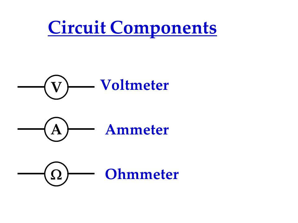 Circuit Components V Voltmeter A Ammeter W Ohmmeter