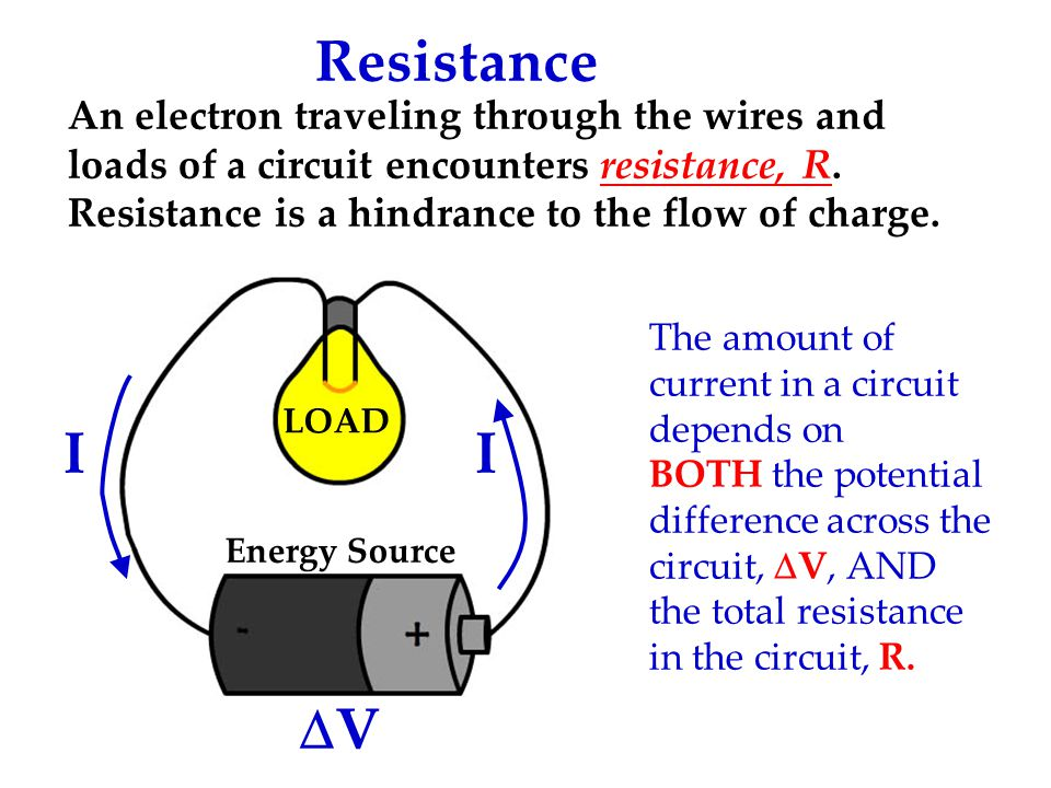 Resistance An electron traveling through the wires and loads of a circuit encounters resistance, R. Resistance is a hindrance to the flow of charge.
