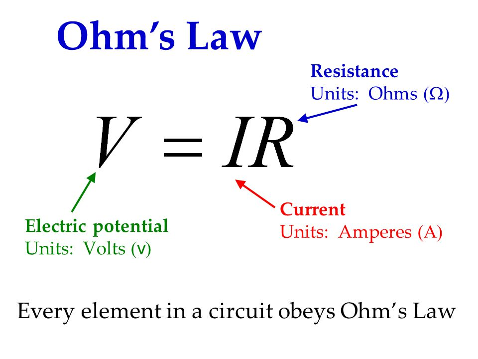 Ohm's Law Every element in a circuit obeys Ohm's Law Resistance
