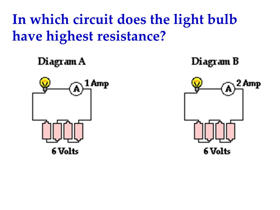 In which circuit does the light bulb have highest resistance