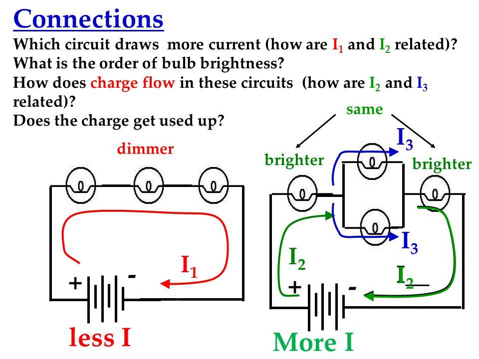 Connections + - + - less I More I I3 I3 I2 I1 I__ I2
